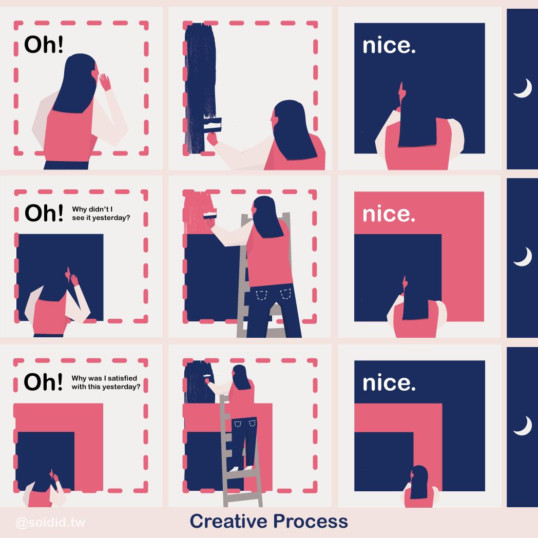 創作過程的樣子:用感覺工作