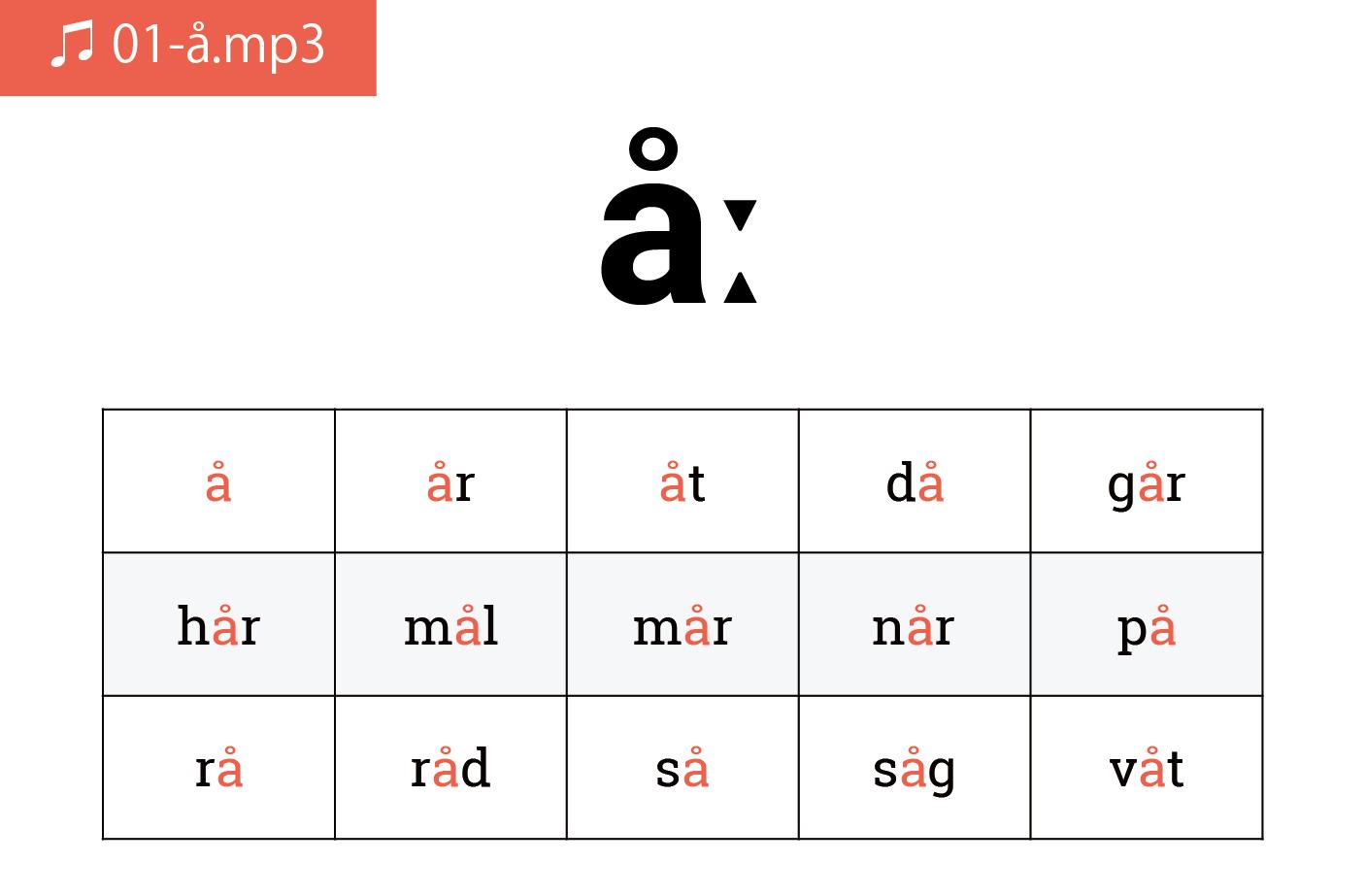 每天的發音練習曲:母音